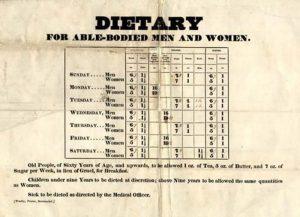 diet sheet